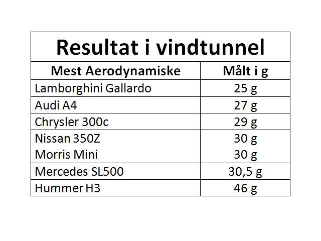 Vindtunnel67